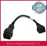 Cablu adaptor diagnoza Renault , 12pini – OBD2